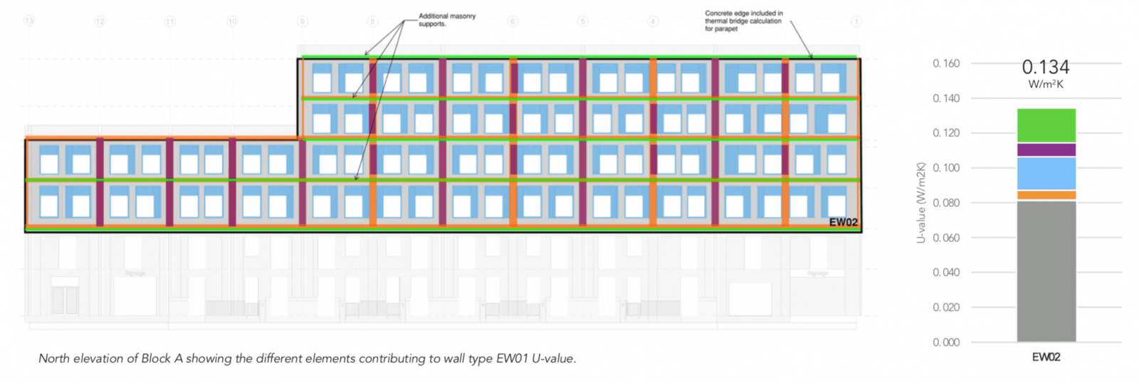 Extent of brick shelves for an example project